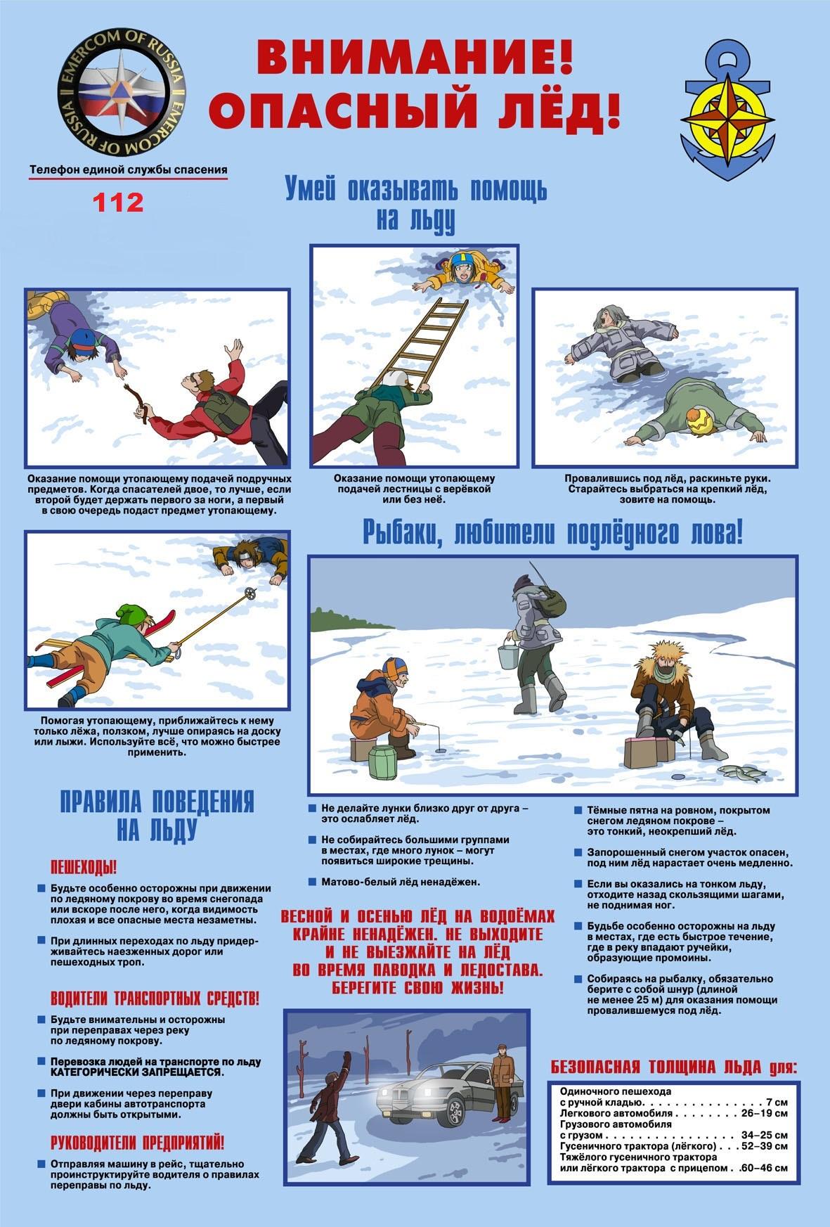 опасный лед-